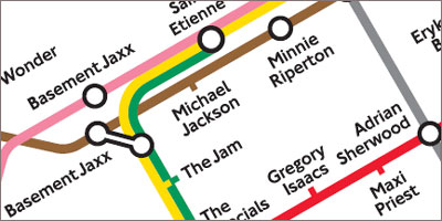 Music tube map
